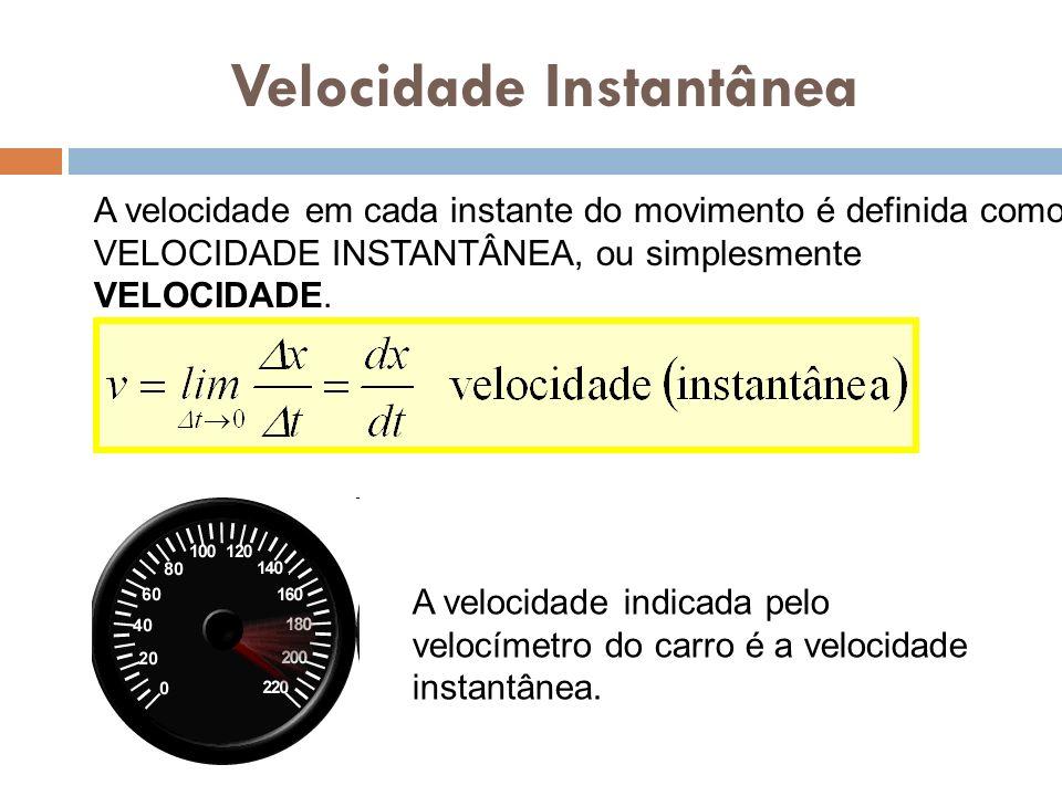 Velocidade Instantânea A velocidade em cada instante do movimento é definida como VELOCIDADE INSTANTÂNEA, ou simplesmente VELOCIDADE. A velocidade ind