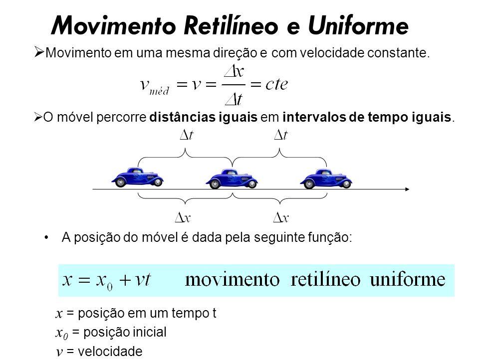Movimento Retilíneo e Uniforme Movimento em uma mesma direção e com velocidade constante. O móvel percorre distâncias iguais em intervalos de tempo ig