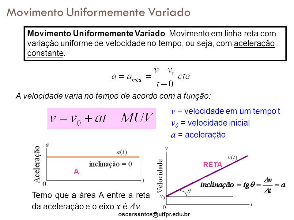 oscarsantos@utfpr.edu.br Movimento Uniformemente Variado Movimento Uniformemente Variado: Movimento em linha reta com variação uniforme de velocidade