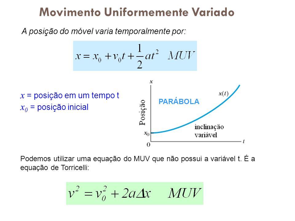 Movimento Uniformemente Variado x = posição em um tempo t x 0 = posição inicial A posição do móvel varia temporalmente por: PARÁBOLA Podemos utilizar