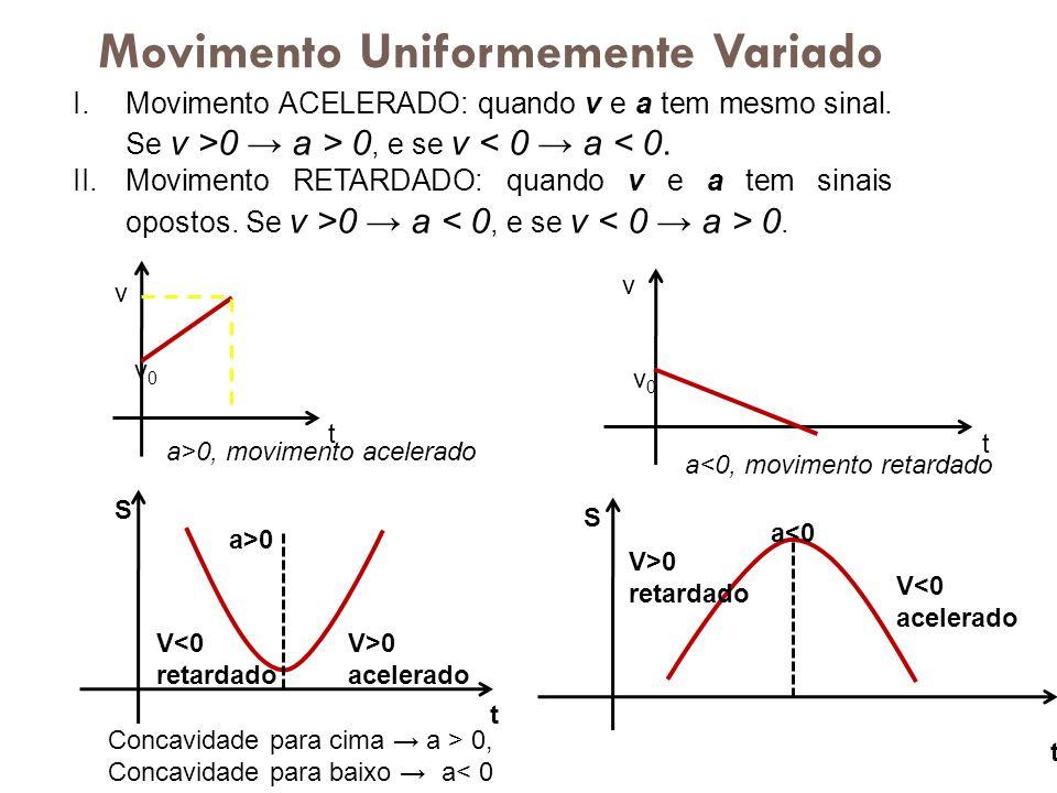 Movimento Uniformemente Variado I.Movimento ACELERADO: quando v e a tem mesmo sinal. Se v >0 a > 0, e se v < 0 a < 0. II.Movimento RETARDADO: quando v