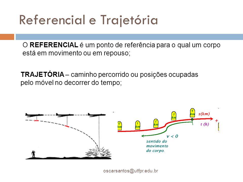Referencial e Trajetória oscarsantos@utfpr.edu.br O REFERENCIAL é um ponto de referência para o qual um corpo está em movimento ou em repouso; TRAJETÓ