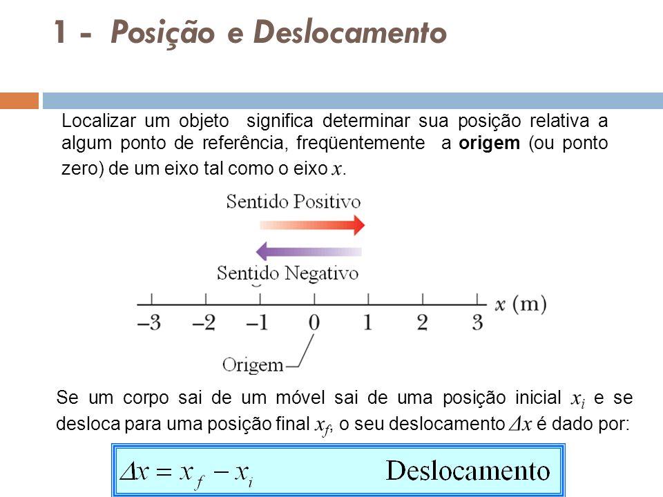 1 - Posição e Deslocamento Localizar um objeto significa determinar sua posição relativa a algum ponto de referência, freqüentemente a origem (ou pont
