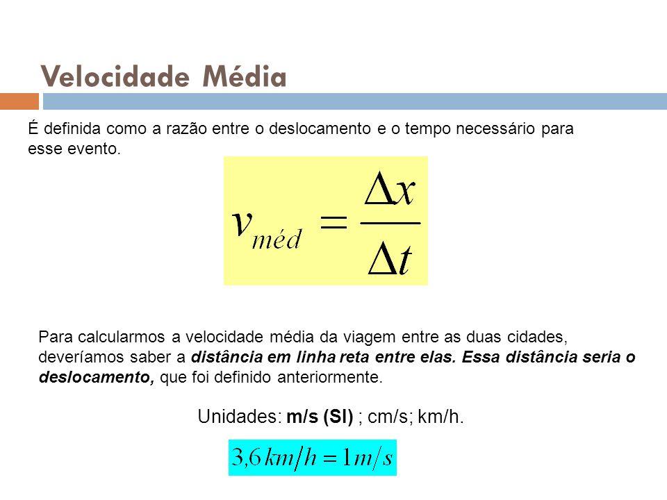 Velocidade média Uma forma compacta de descrever a posição de um objeto é desenhar um gráfico da posição x em função do tempo t, ou seja, um gráfico de x(t).
