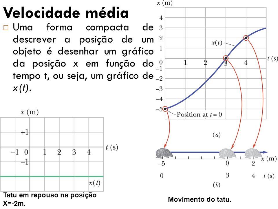 Velocidade média Uma forma compacta de descrever a posição de um objeto é desenhar um gráfico da posição x em função do tempo t, ou seja, um gráfico d