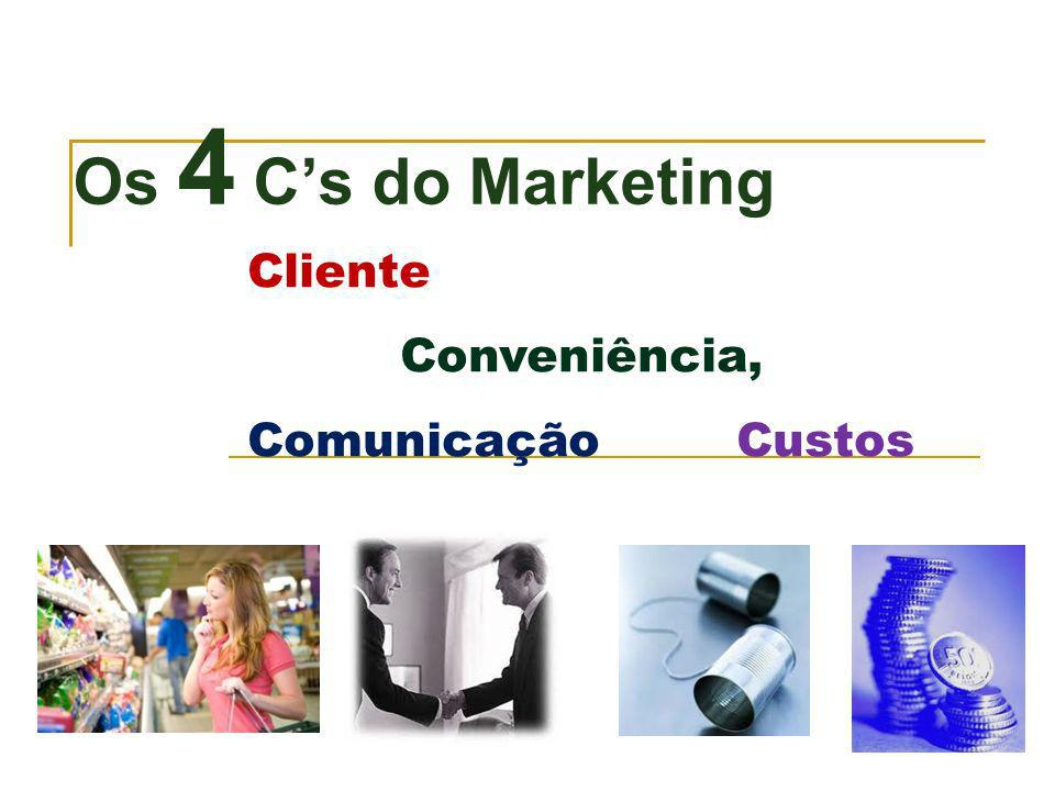 Os 4 Cs do Marketing Cliente Conveniência, Comunicação Custos