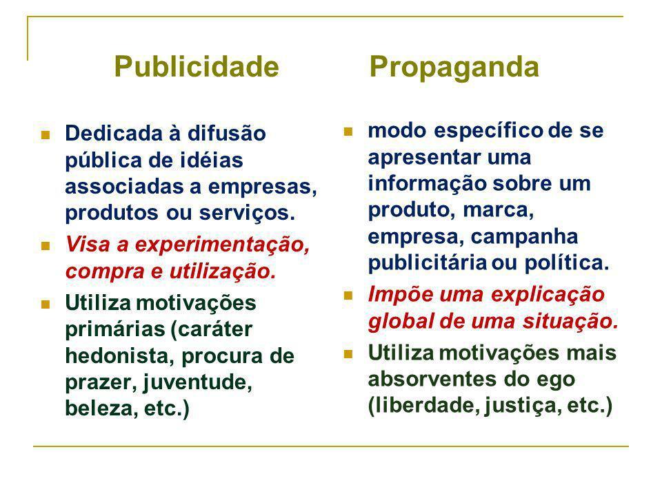 Dedicada à difusão pública de idéias associadas a empresas, produtos ou serviços.