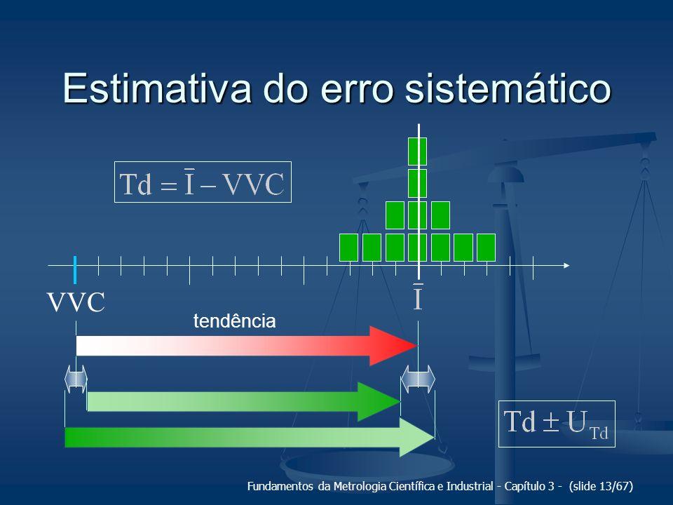 www.labmetro.ufsc.br/livroFMCI 3.4 Erro sistemático, tendência e correção