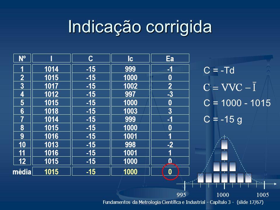 www.labmetro.ufsc.br/livroFMCI 3.5 Erro aleatório, incerteza padrão e repetitividade