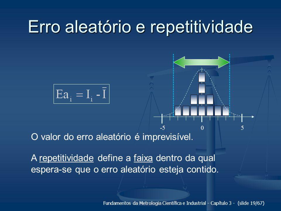 Fundamentos da Metrologia Científica e Industrial - Capítulo 3 - (slide 20/67) Distribuição de probabilidade uniforme ou retangular 123456 probabilidade 1/6 Lançamento de um dado