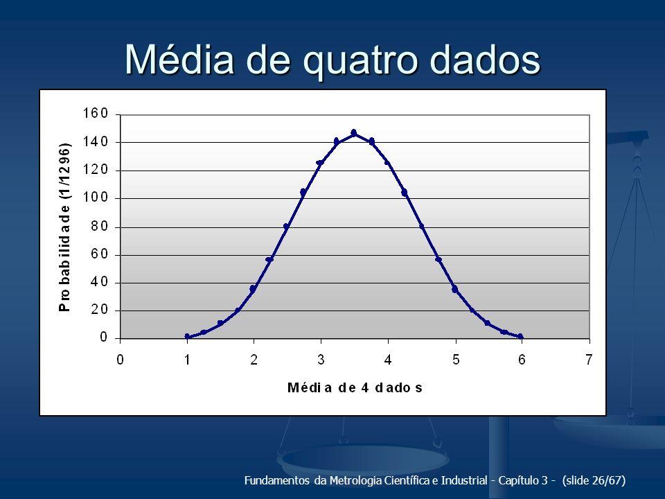 Fundamentos da Metrologia Científica e Industrial - Capítulo 3 - (slide 27/67) Média de seis dados