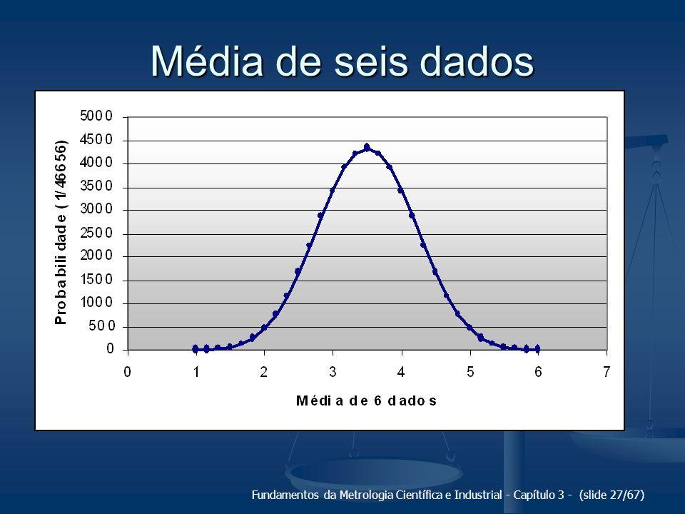 Fundamentos da Metrologia Científica e Industrial - Capítulo 3 - (slide 28/67) Média de oito dados
