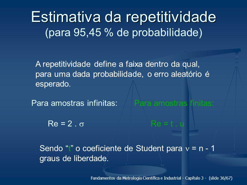 Fundamentos da Metrologia Científica e Industrial - Capítulo 3 - (slide 37/67) Coeficiente t de Student