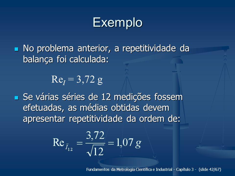 www.labmetro.ufsc.br/livroFMCI 3.6 Curva de erros e erro máximo