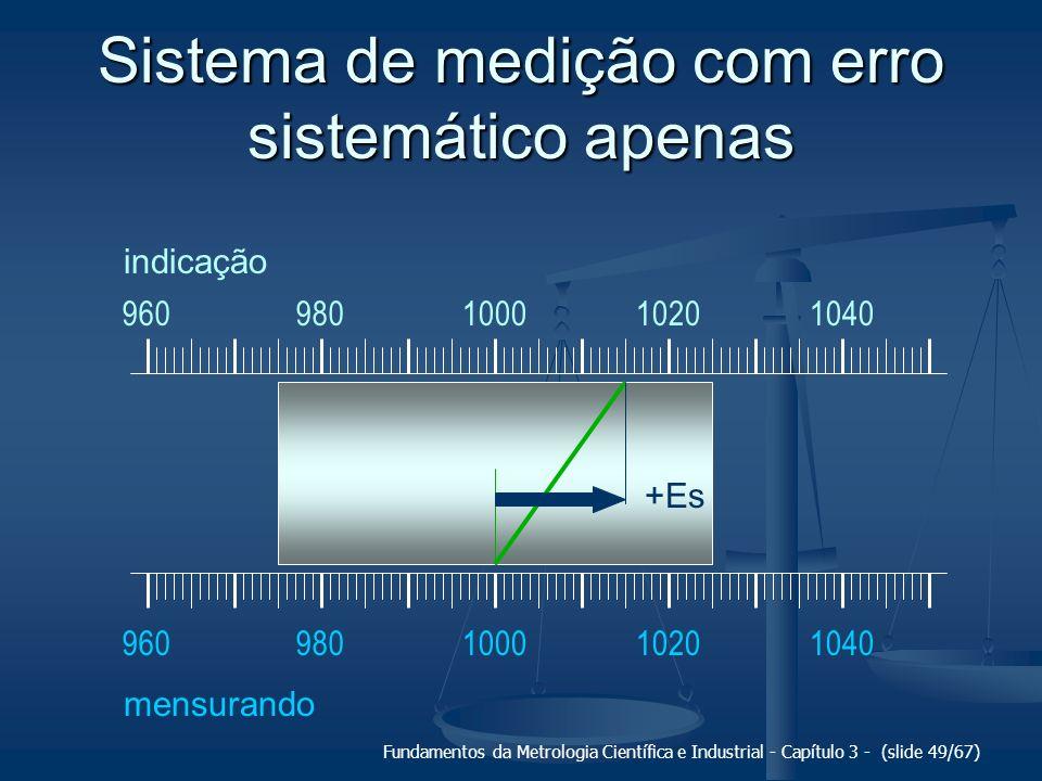 Fundamentos da Metrologia Científica e Industrial - Capítulo 3 - (slide 50/67) Sistema de medição com erros aleatórios apenas 100010201040960980 mensurando 100010201040960980 indicação Re