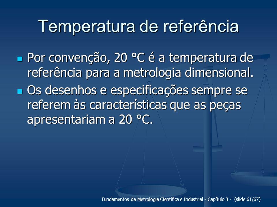 Fundamentos da Metrologia Científica e Industrial - Capítulo 3 - (slide 62/67) Dilatação térmica: Dilatação térmica: distintos coeficientes de expansão térmica 20°C 40°C 10°C I = 40,0 I = 44,0 I = 38,0 >