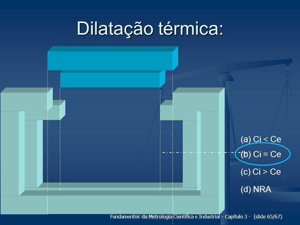 Fundamentos da Metrologia Científica e Industrial - Capítulo 3 - (slide 66/67) Micrômetro