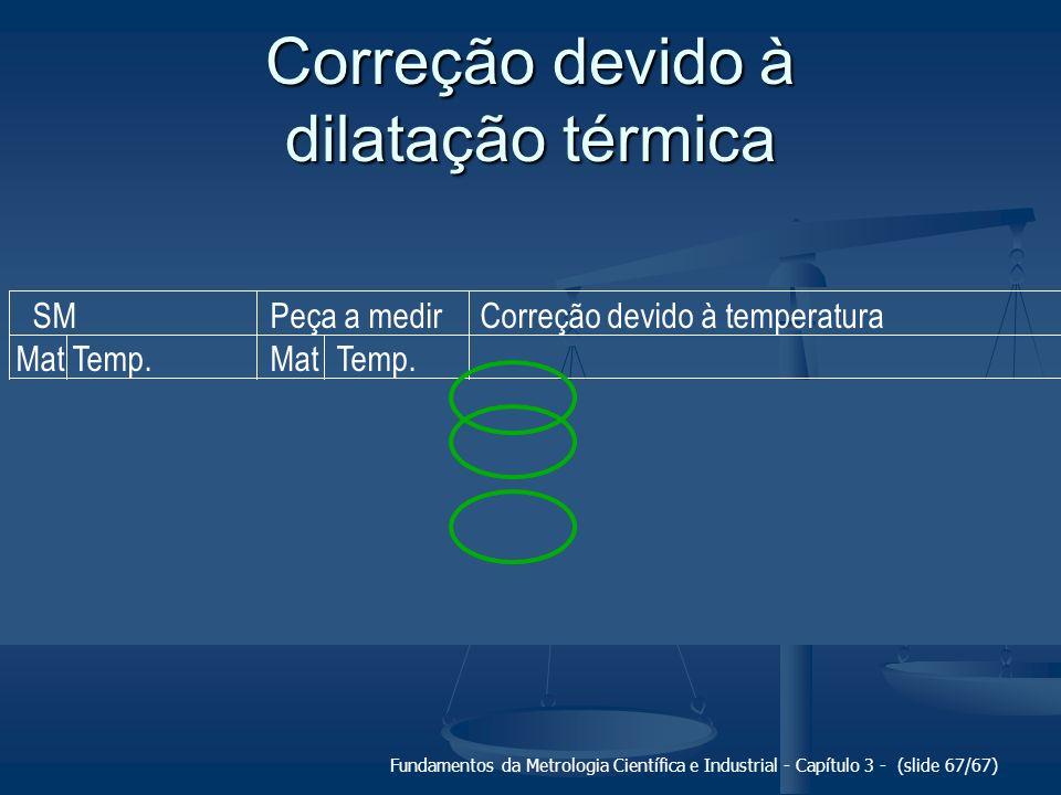 Fundamentos da Metrologia Científica e Industrial - Capítulo 3 - (slide 67/67) Correção devido à dilatação térmica SMPeça a medirCorreção devido à tem