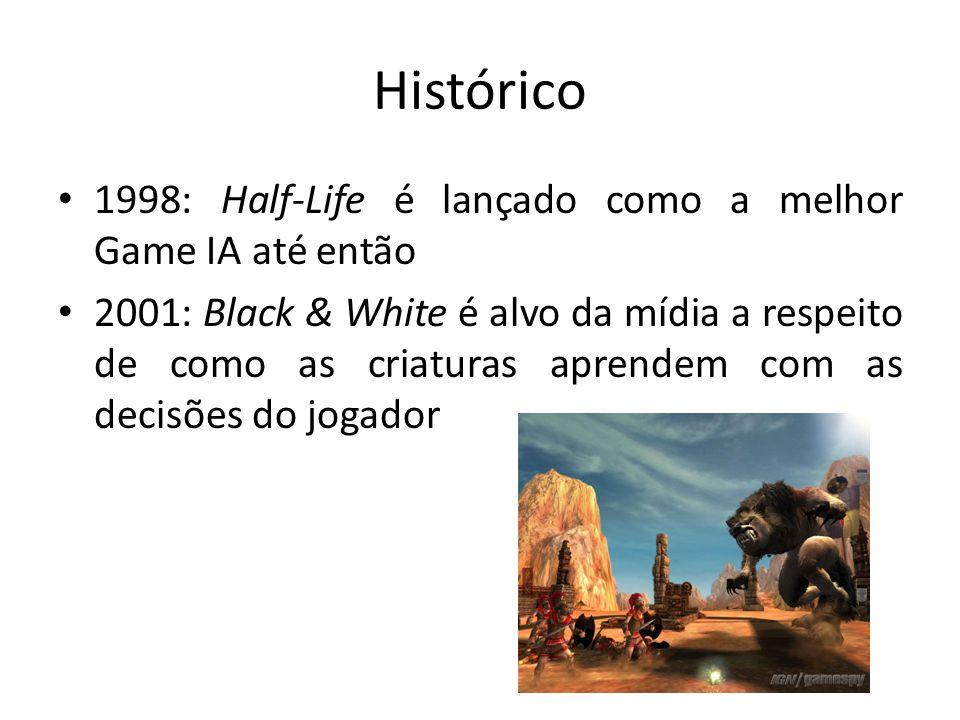 Histórico 1998: Half-Life é lançado como a melhor Game IA até então 2001: Black & White é alvo da mídia a respeito de como as criaturas aprendem com as decisões do jogador