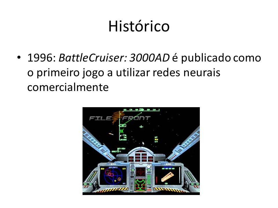 Histórico 1996: BattleCruiser: 3000AD é publicado como o primeiro jogo a utilizar redes neurais comercialmente