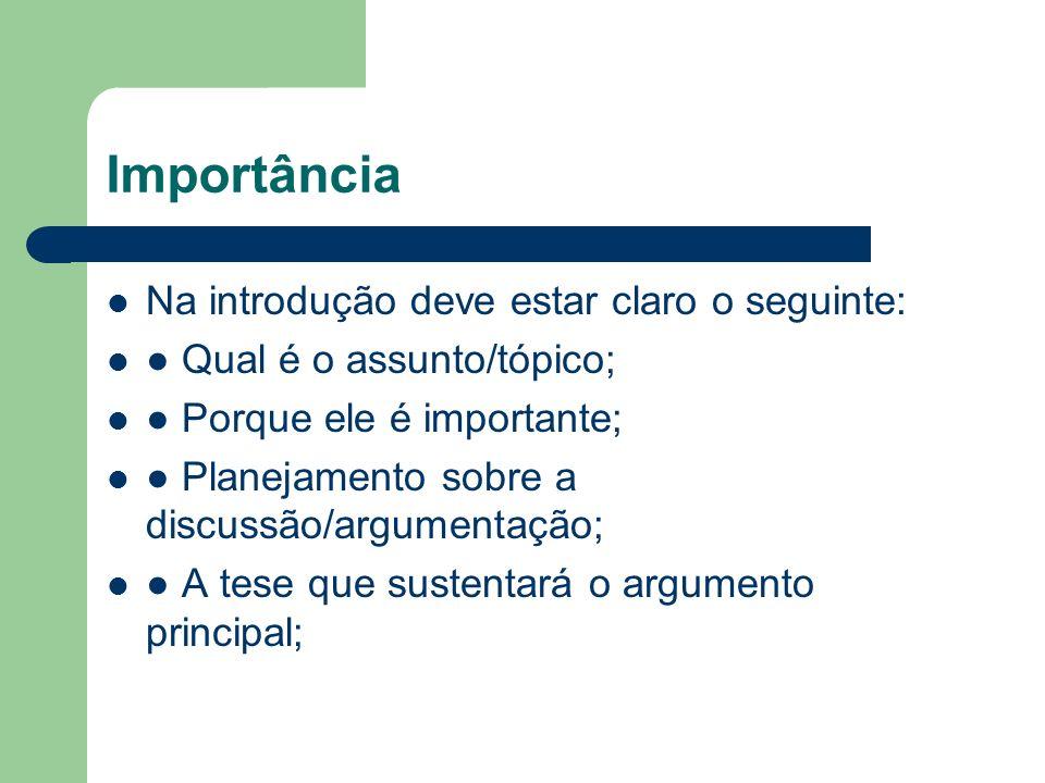 Importância Na introdução deve estar claro o seguinte: Qual é o assunto/tópico; Porque ele é importante; Planejamento sobre a discussão/argumentação;