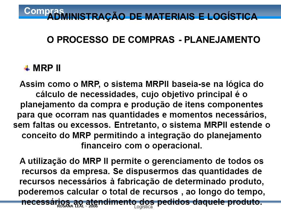 Logística Compras O PROCESSO DE COMPRAS - PLANEJAMENTO MRP II Assim como o MRP, o sistema MRPII baseia-se na lógica do cálculo de necessidades, cujo o