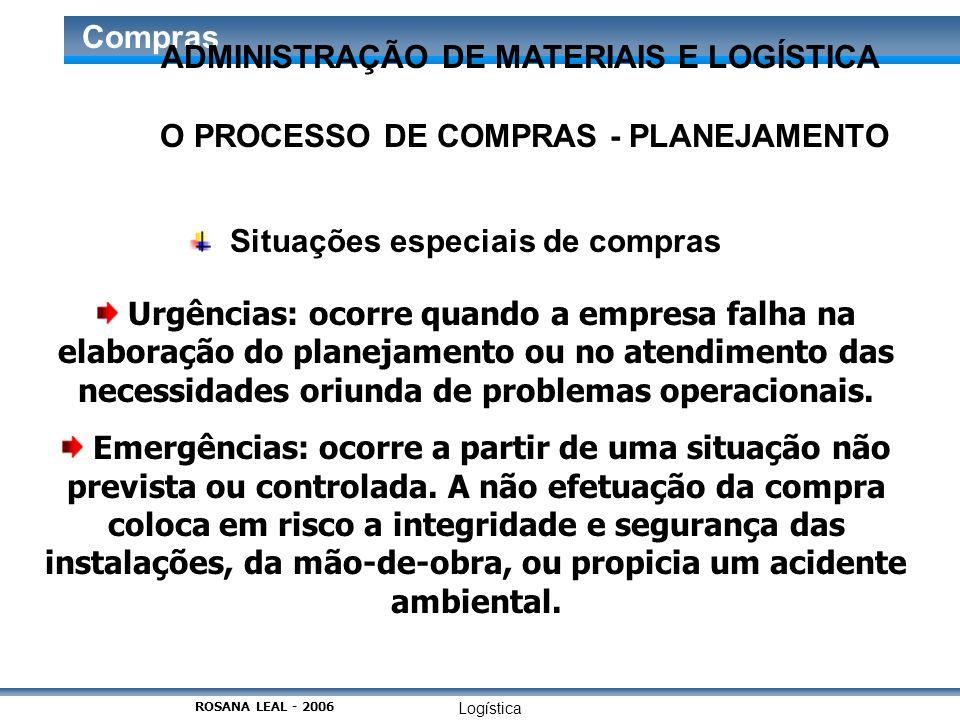 Logística Compras O PROCESSO DE COMPRAS - PLANEJAMENTO Situações especiais de compras Urgências: ocorre quando a empresa falha na elaboração do planej