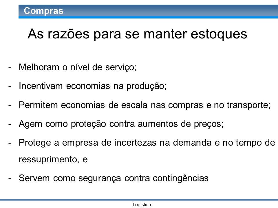 Logística Compras -Melhoram o nível de serviço; -Incentivam economias na produção; -Permitem economias de escala nas compras e no transporte; -Agem co