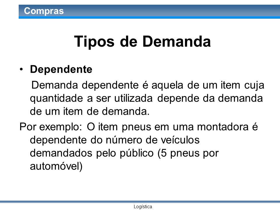 Logística Compras Tipos de Demanda Dependente Demanda dependente é aquela de um item cuja quantidade a ser utilizada depende da demanda de um item de