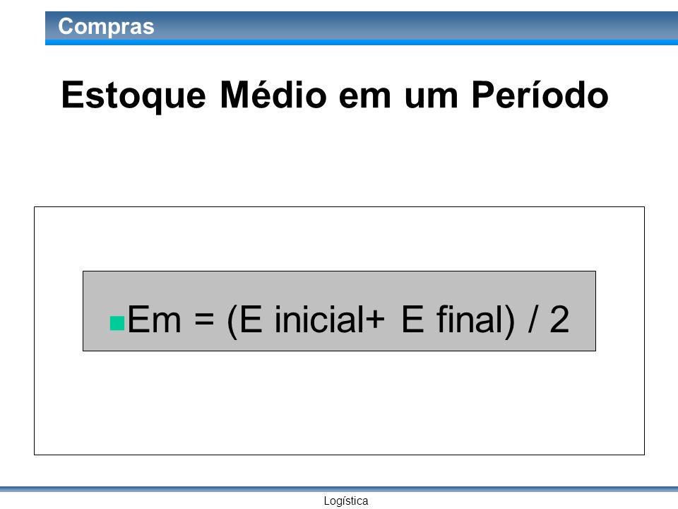 Logística Compras Estoque Médio em um Período Em = (E inicial+ E final) / 2