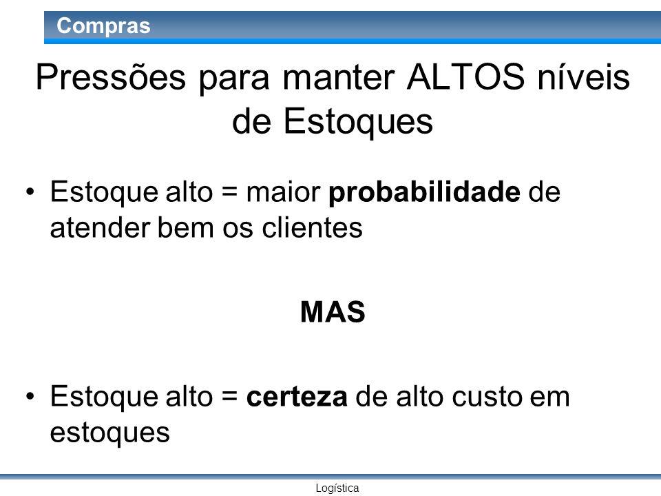 Logística Compras Pressões para manter ALTOS níveis de Estoques Estoque alto = maior probabilidade de atender bem os clientes MAS Estoque alto = certe