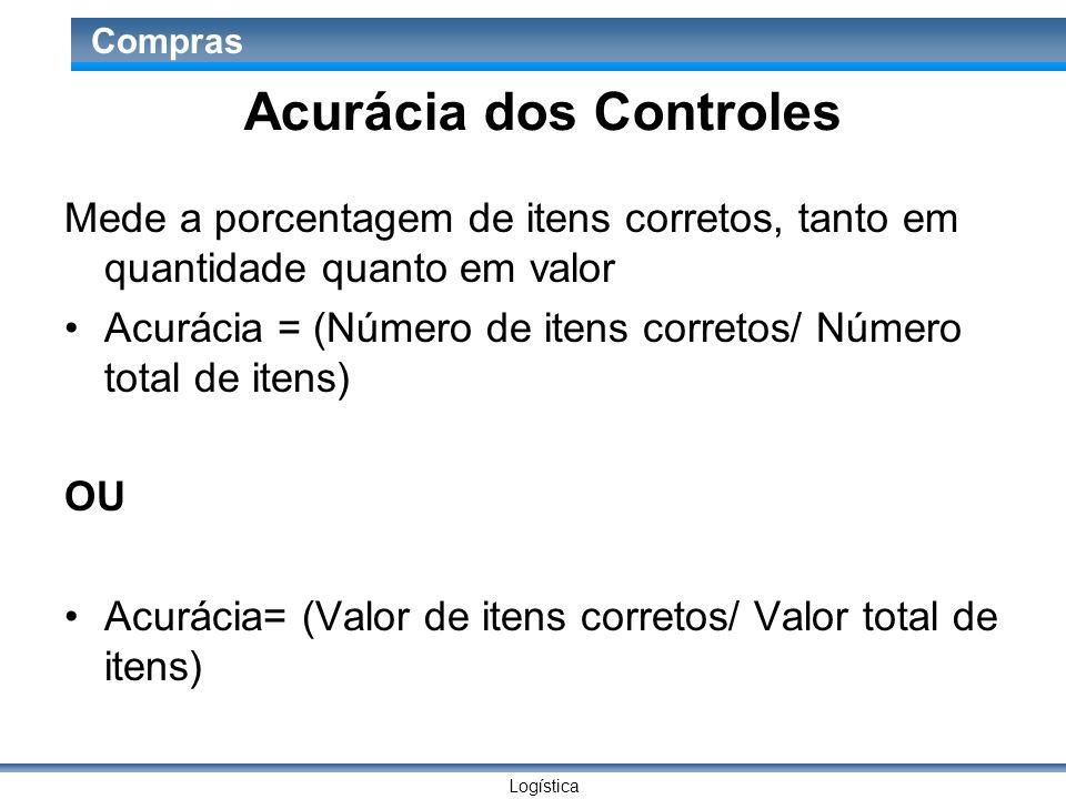Logística Compras Acurácia dos Controles Mede a porcentagem de itens corretos, tanto em quantidade quanto em valor Acurácia = (Número de itens correto