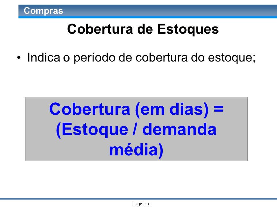 Logística Compras Cobertura de Estoques Indica o período de cobertura do estoque; Cobertura (em dias) = (Estoque / demanda média)