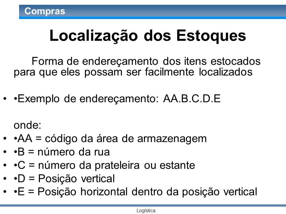 Logística Compras Localização dos Estoques Forma de endereçamento dos itens estocados para que eles possam ser facilmente localizados Exemplo de ender