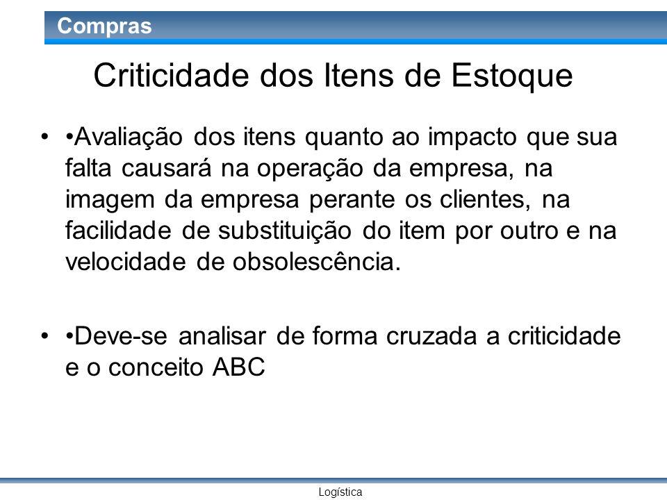 Logística Compras Criticidade dos Itens de Estoque Avaliação dos itens quanto ao impacto que sua falta causará na operação da empresa, na imagem da em