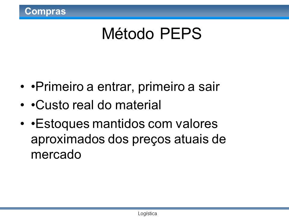 Logística Compras Método PEPS Primeiro a entrar, primeiro a sair Custo real do material Estoques mantidos com valores aproximados dos preços atuais de
