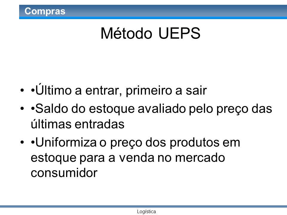 Logística Compras Método UEPS Último a entrar, primeiro a sair Saldo do estoque avaliado pelo preço das últimas entradas Uniformiza o preço dos produt