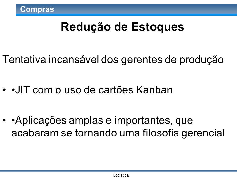 Logística Compras Redução de Estoques Tentativa incansável dos gerentes de produção JIT com o uso de cartões Kanban Aplicações amplas e importantes, q