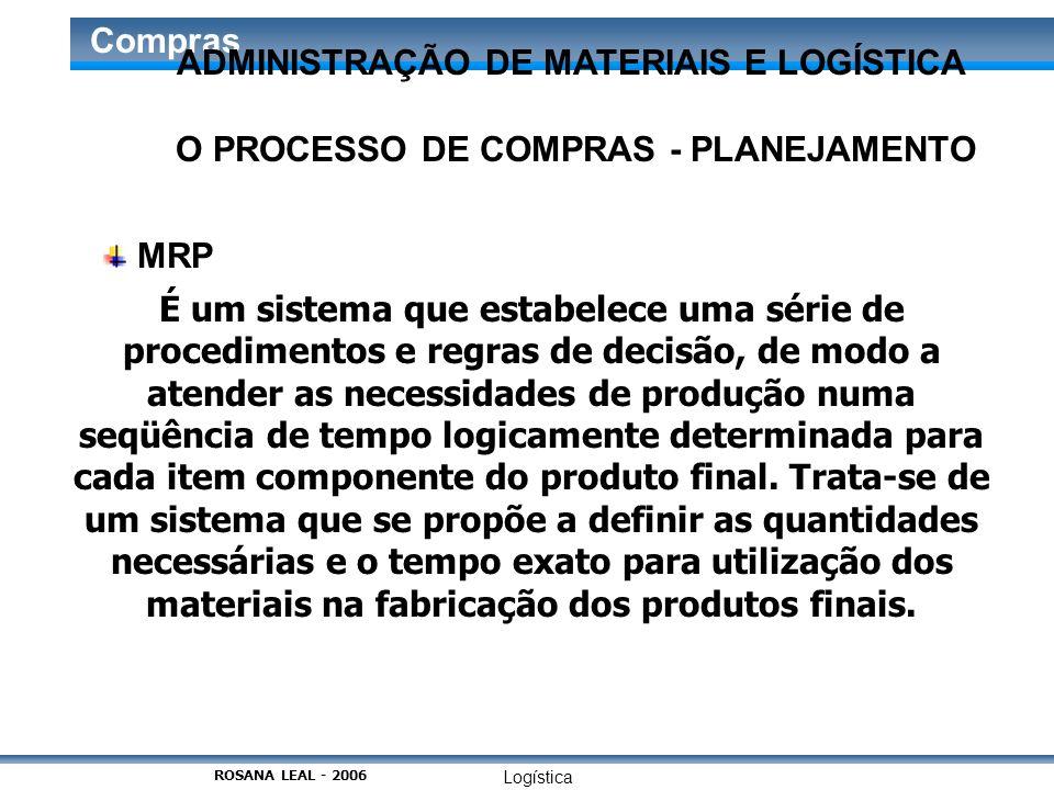Logística Compras O PROCESSO DE COMPRAS - PLANEJAMENTO MRP É um sistema que estabelece uma série de procedimentos e regras de decisão, de modo a atend