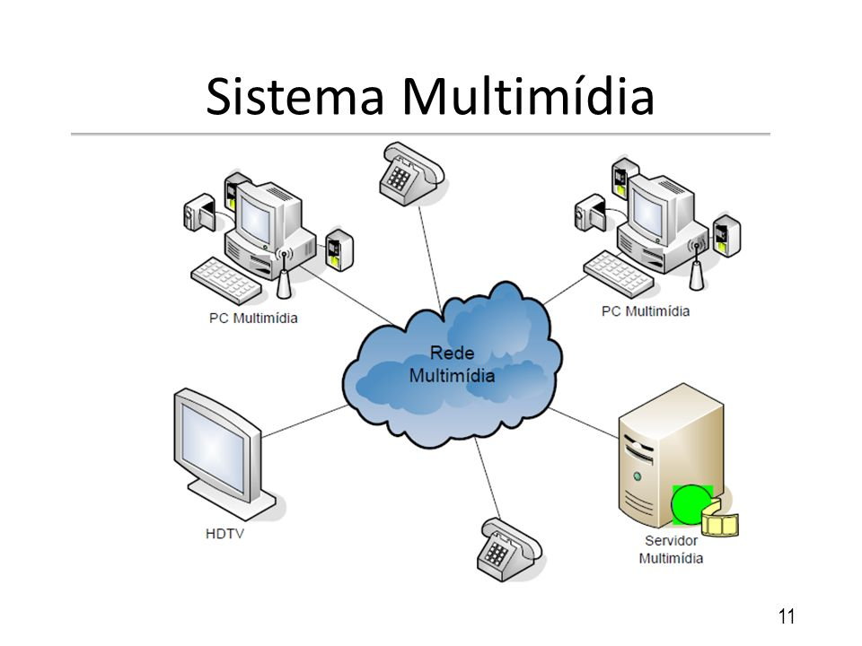Sistema Multimídia 11
