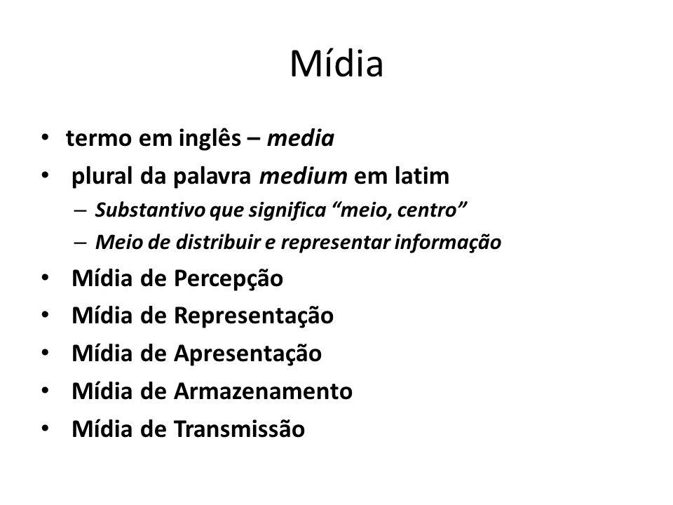 Mídia termo em inglês – media plural da palavra medium em latim – Substantivo que significa meio, centro – Meio de distribuir e representar informação