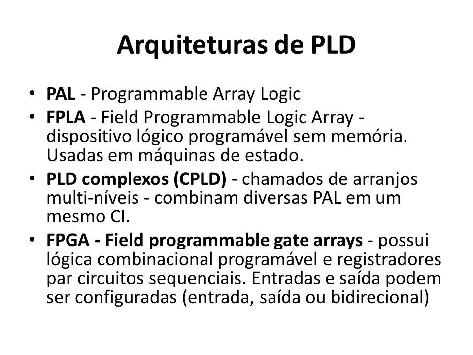 Arquiteturas de PLD PAL - Programmable Array Logic FPLA - Field Programmable Logic Array - dispositivo lógico programável sem memória. Usadas em máqui
