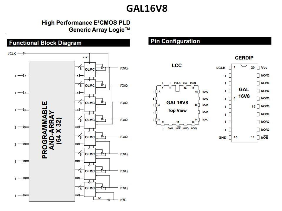 GAL16V8
