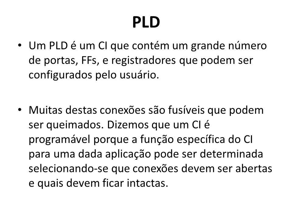 PLD Um PLD é um CI que contém um grande número de portas, FFs, e registradores que podem ser configurados pelo usuário. Muitas destas conexões são fus