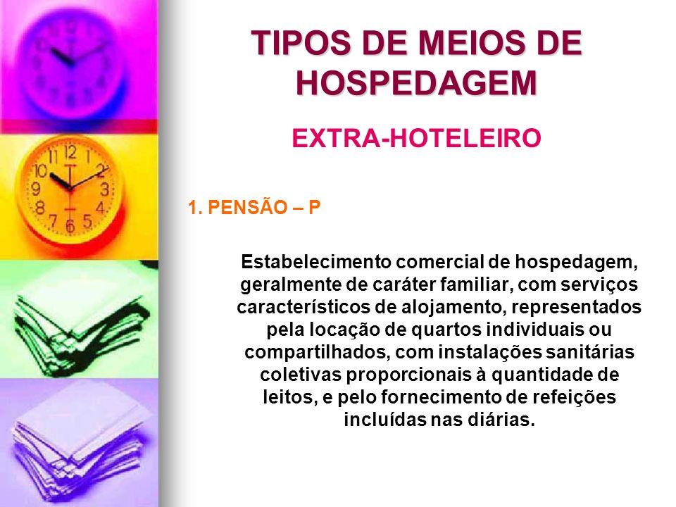 TIPOS DE MEIOS DE HOSPEDAGEM EXTRA-HOTELEIRO 1. PENSÃO – P Estabelecimento comercial de hospedagem, geralmente de caráter familiar, com serviços carac