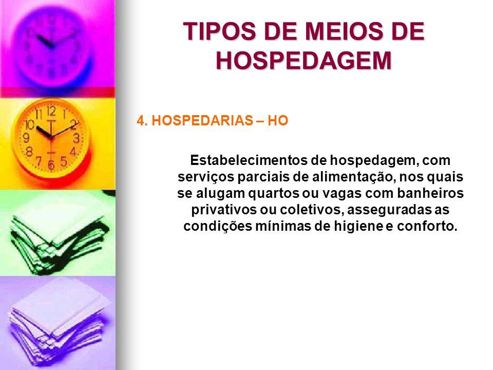 TIPOS DE MEIOS DE HOSPEDAGEM 4. HOSPEDARIAS – HO Estabelecimentos de hospedagem, com serviços parciais de alimentação, nos quais se alugam quartos ou