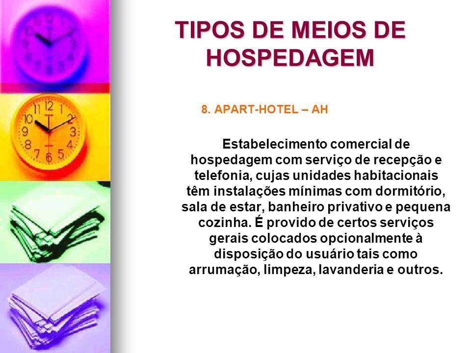 TIPOS DE MEIOS DE HOSPEDAGEM 8. APART-HOTEL – AH Estabelecimento comercial de hospedagem com serviço de recepção e telefonia, cujas unidades habitacio