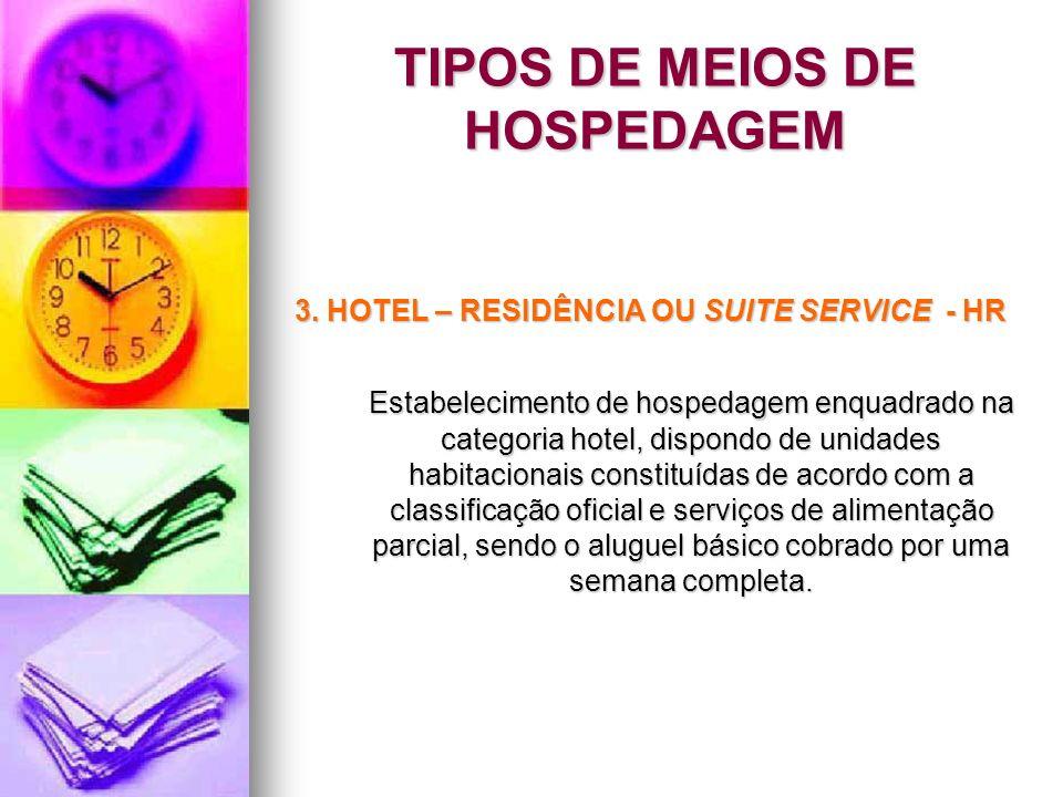 TIPOS DE MEIOS DE HOSPEDAGEM 3. HOTEL – RESIDÊNCIA OU SUITE SERVICE - HR Estabelecimento de hospedagem enquadrado na categoria hotel, dispondo de unid