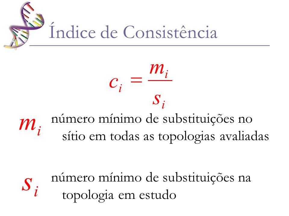 Índice de Consistência número mínimo de substituições no sítio em todas as topologias avaliadas número mínimo de substituições na topologia em estudo