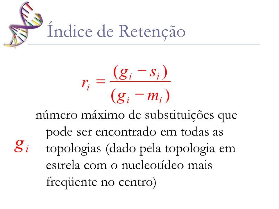 Índice de Retenção número máximo de substituições que pode ser encontrado em todas as topologias (dado pela topologia em estrela com o nucleotídeo mai